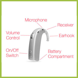 Hearing Aid Components